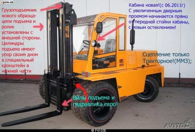 Дверь мтз 82 в Ульяновске - сравнить цены или купить на.